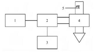 Optimization of beef jerky drying process