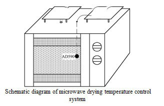 Microwave drying of sesame seeds