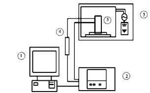 Microwave drying process of Momordica charantia based on on-line odor detection