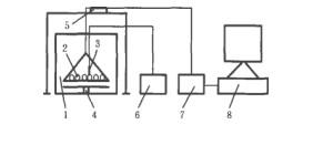 Study on Microwave Drying Kinetic Model of Pecan